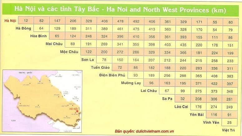 Khoảng cách giữa các tỉnh Tây Bắc