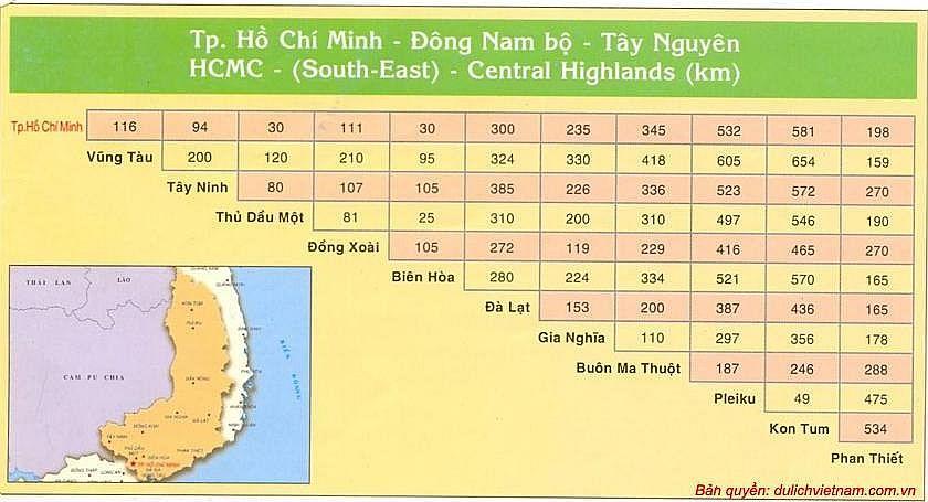 Khoảng cách từ HCM tới các tỉnh Đông Nam Bộ và Tây Nguyên