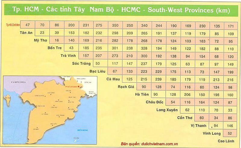 Khoảng cách từ HCM tới các tỉnh Tây Nam Bộ