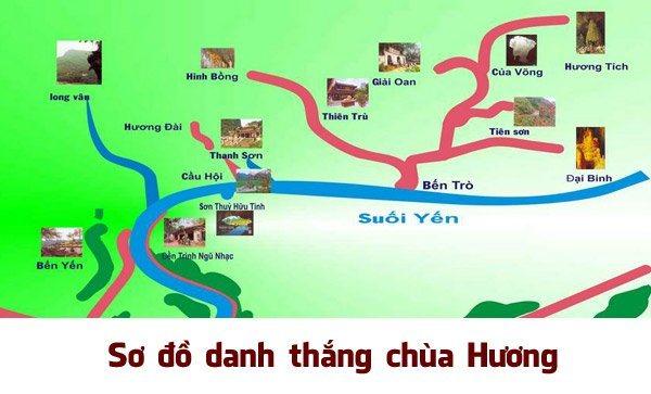 Sơ đồ danh thắng chùa Hương